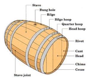 Town branch cask