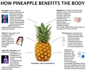 pineapple benefits tw jan 16
