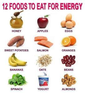 12 ffods for energy tw 19816