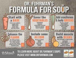 formula for soup tw apr 16