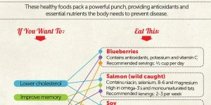 superfoods info tw 3516